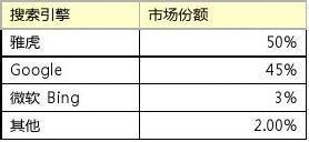 日本游戏市场调研报告