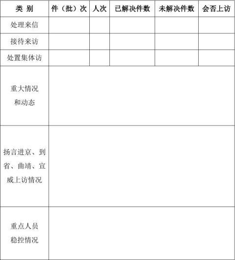 宣威市信访维稳工作零报告情况统计表