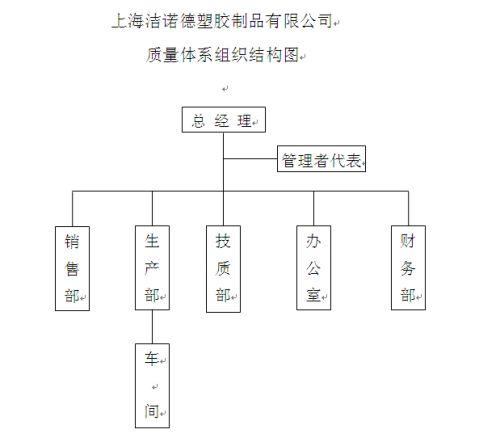 商品条码印刷质量保证手册