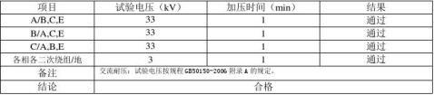 20xx07电流互感器试验报告