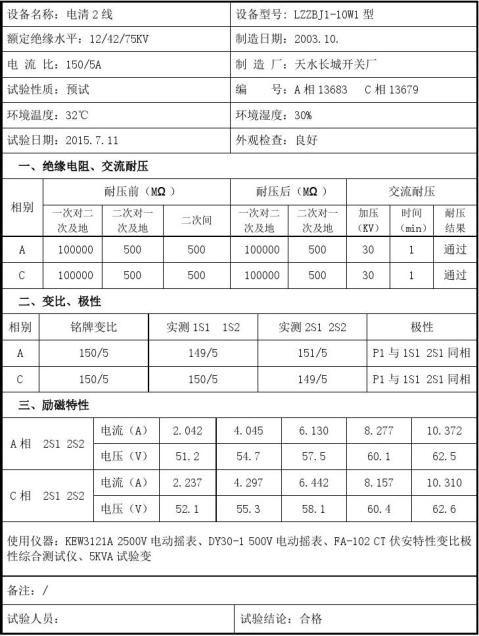电流互感器试验表格