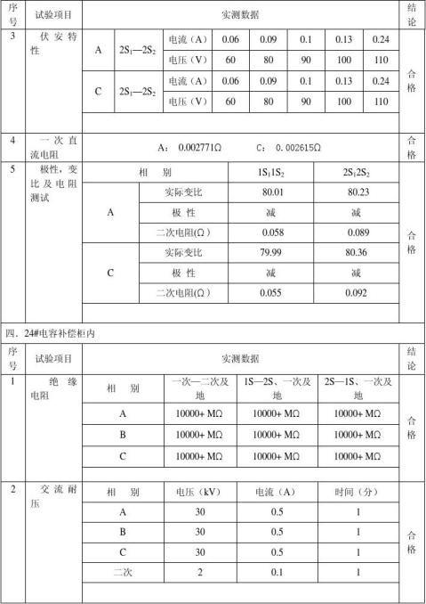 10KV段母线电流互感器试验报告