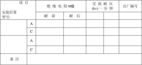 10KV高压电流互感器试验报告单