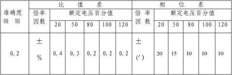 技术条件书10kV互感器