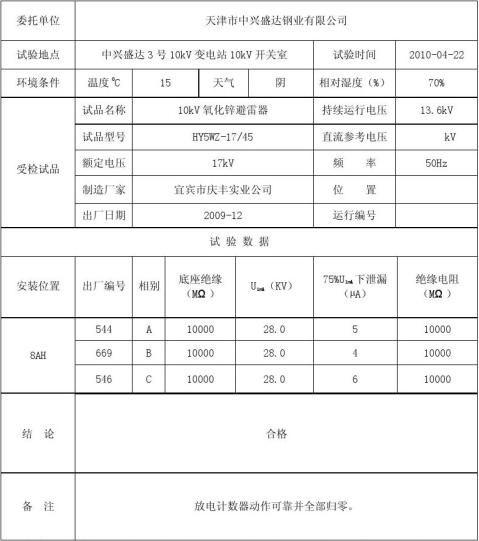 10KV金属氧化物避雷器交接试验报告