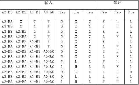 电子密码锁课程设计报告最终版2