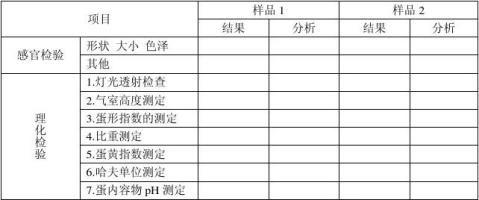 蛋的卫生检验报告表格