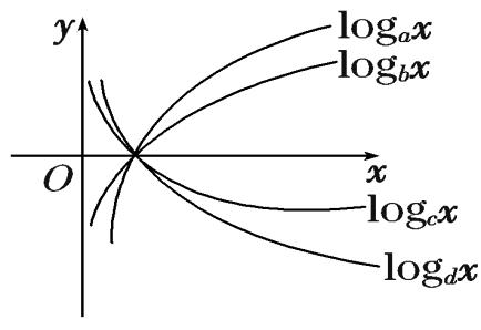 人教版高一数学必修一知识点总结大全