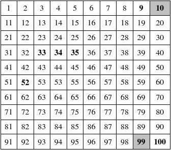 人教版小学一年级下册数学重难点知识归纳复习各单元总结