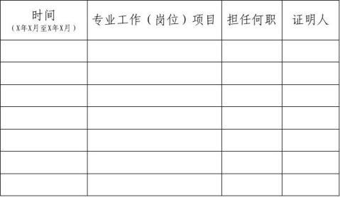招标师工作年限表