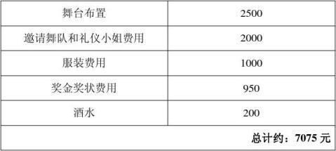 东莞市奕东电子有限公司舞林大会策划书