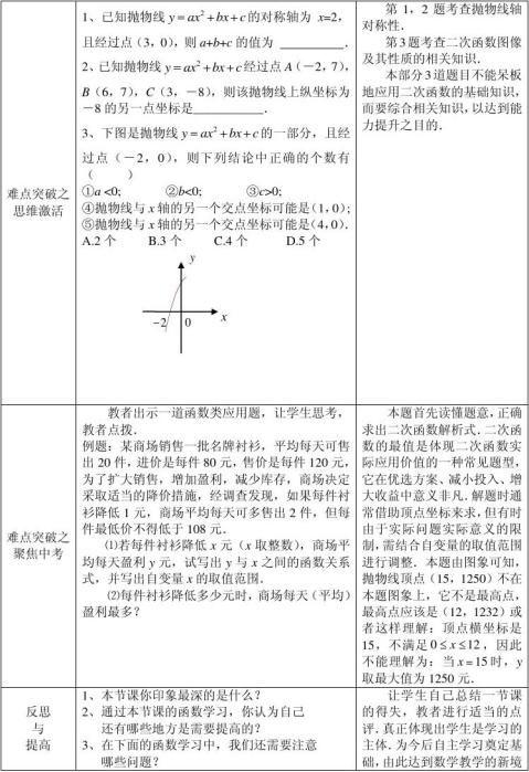 二次函数复习课教案