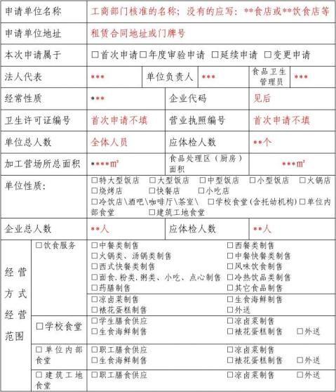 食品卫生许可证申请书附表