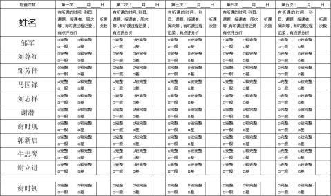 XXX小学听课记录检查表