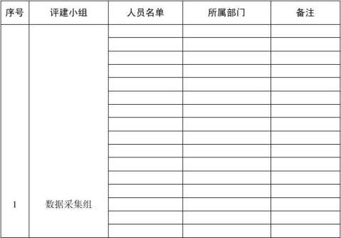 关于20xx年评估工作中调用部分人员的函