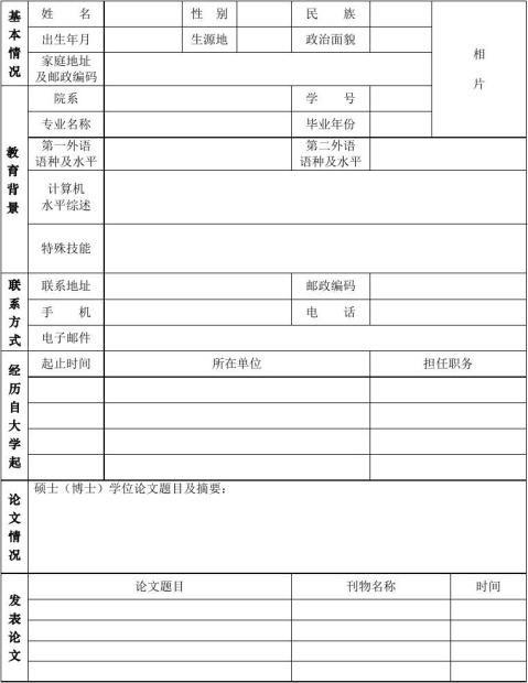 上海大学研究生毕业生就业推荐表