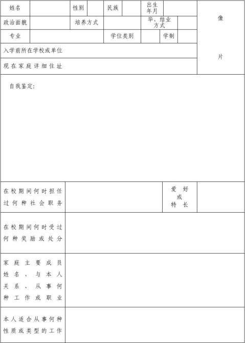 贵州省毕业研究生就业推荐表