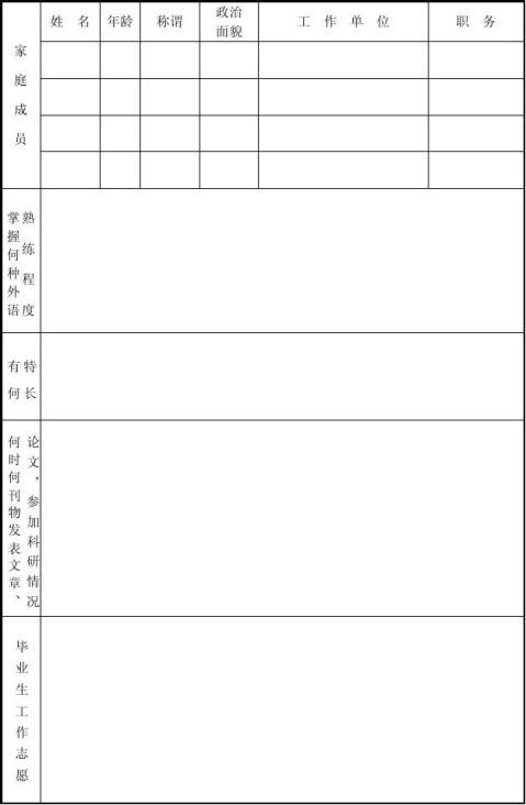 武汉大学毕业生就业推荐表