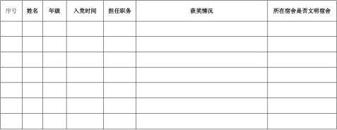 优秀共产党员评比要求及申请表格