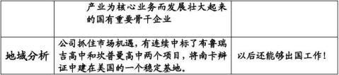 土木系监理专业职业生涯规划书结课作业