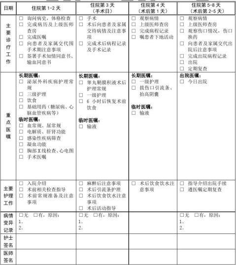 睾丸鞘膜积液临床路径表单
