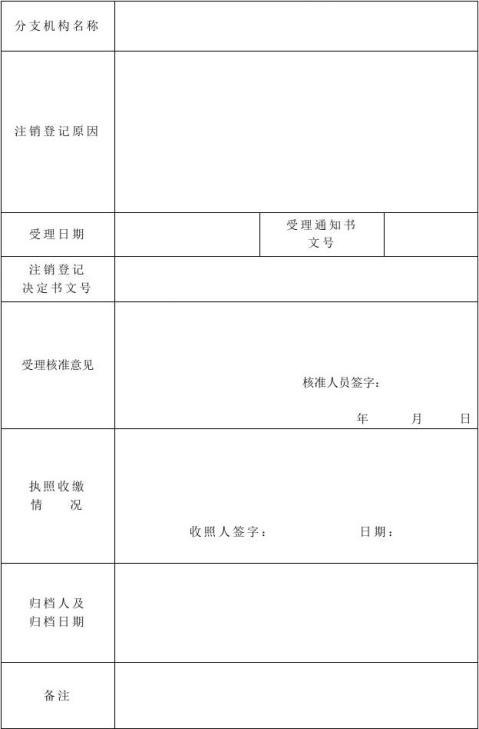 个人独资企业分支机构注销登记申请书