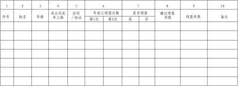 劳动合同签订流程和范本