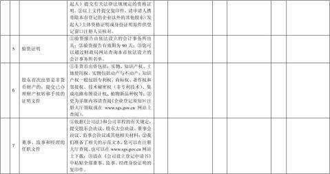 公司设立登记申请书依照公司法设立的有限公司股份有限公司申请设立适用本表