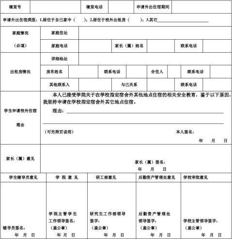 西南政法大学研究生在学校指定宿舍外住宿申请材料