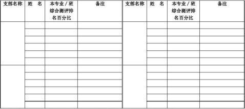 大学团委组织部常规工作细则