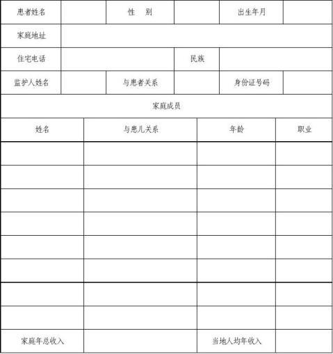 华夏慈善基金会孤贫先心病患儿手术治疗项目资助申请书