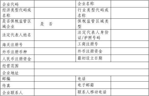 贸易外汇收支企业名录登记申请书