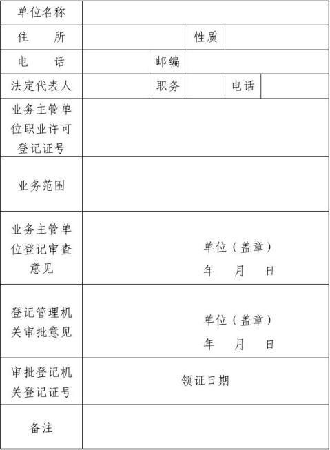 民办非企业单位申请成立登记审批表