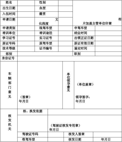 武警车辆驾驶证申请表文档