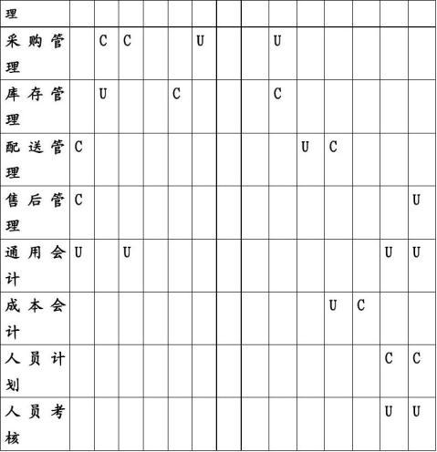 系统规划报告模板
