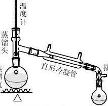 实验一乙酸乙酯的制备