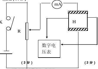 大学物理实验模拟试卷及答案