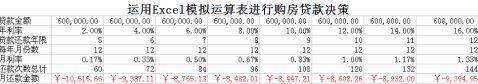 财务分析及财务软件应用实验报告一1