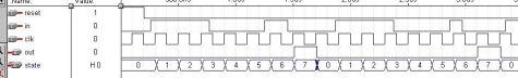 EDA技术实验报告序列检测器
