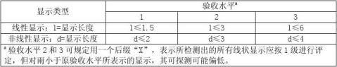 磁粉探伤工艺规程国标