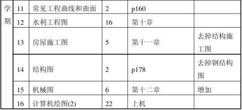 水利工程制图教材介绍