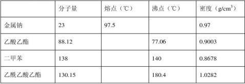 乙酰乙酸乙酯的制备