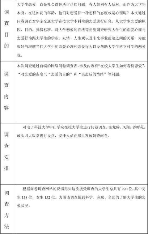 实践调查报告范文_【大学生社会调查实践报告-身边的知识产权 6700字】范文118