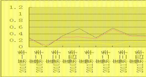 20xx20xx东方航空企业财务分析报告