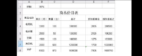 EXCEL软件在财务中的应用实验报告一