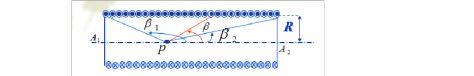 大物实验利用霍尔元件测磁场预习套图
