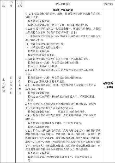 7检验取样标准主体结构铝合金结构