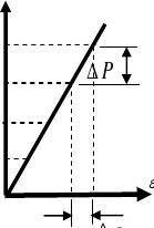 低碳钢拉伸时弹性模量E的测定实验