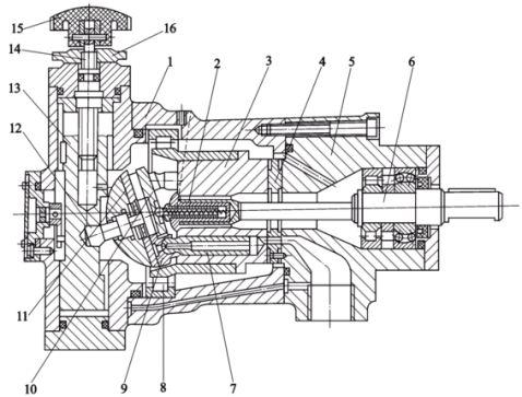 斜轴式柱塞泵结构图_【液压元件拆装和分析指导书 7700字】范文118
