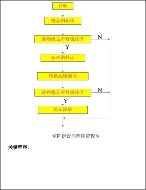宏晶科技stc单片机_【单片机焊接实验报告】单片机焊接实验报告精选八篇_范文118
